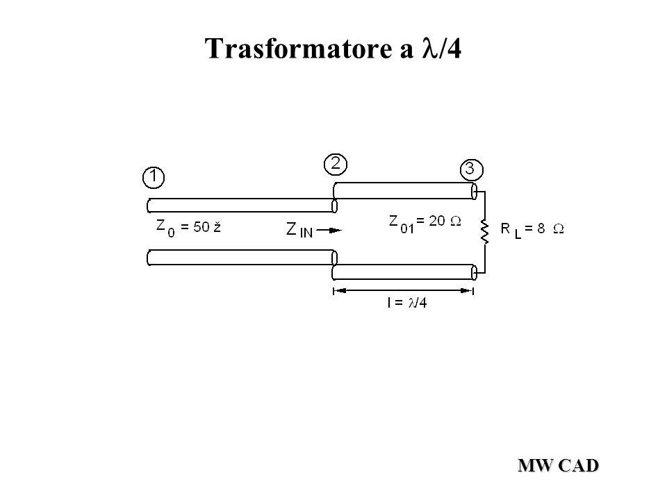 Trasformatore a l/4 MW CAD