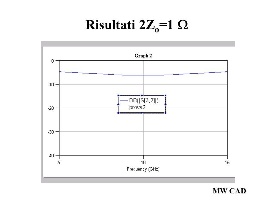 Risultati 2Zo=1 W MW CAD