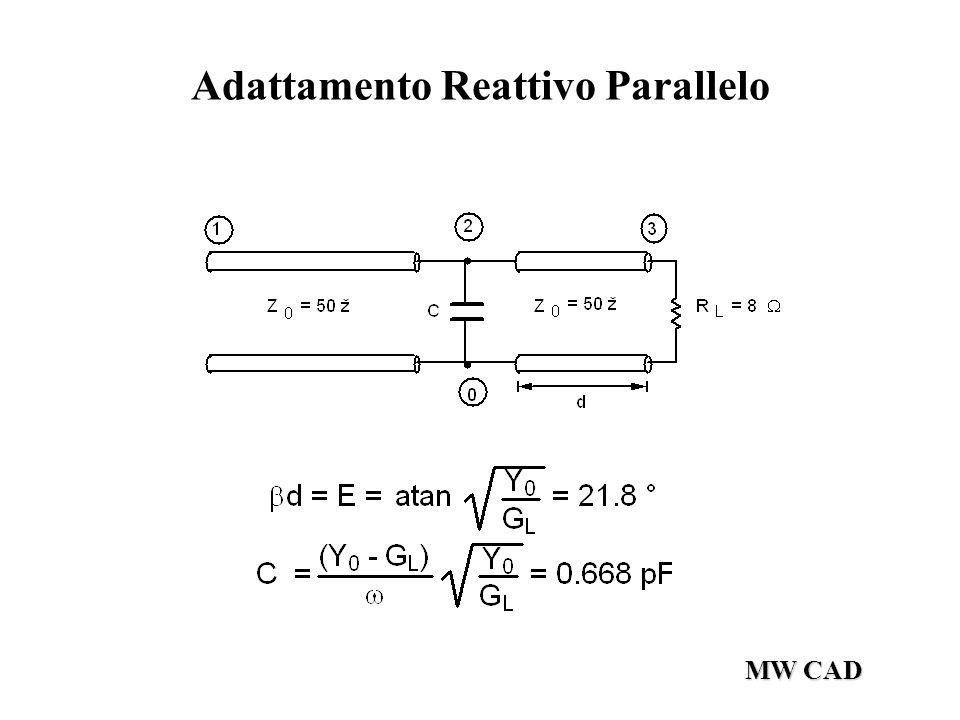 Adattamento Reattivo Parallelo
