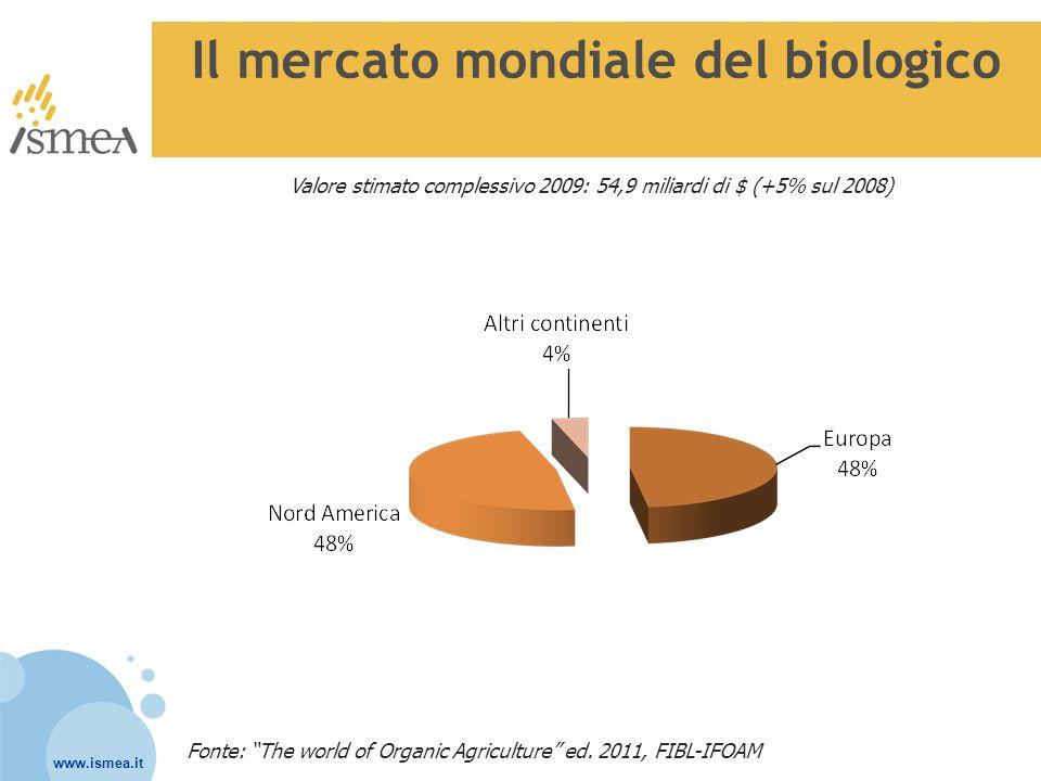 Il mercato mondiale del biologico