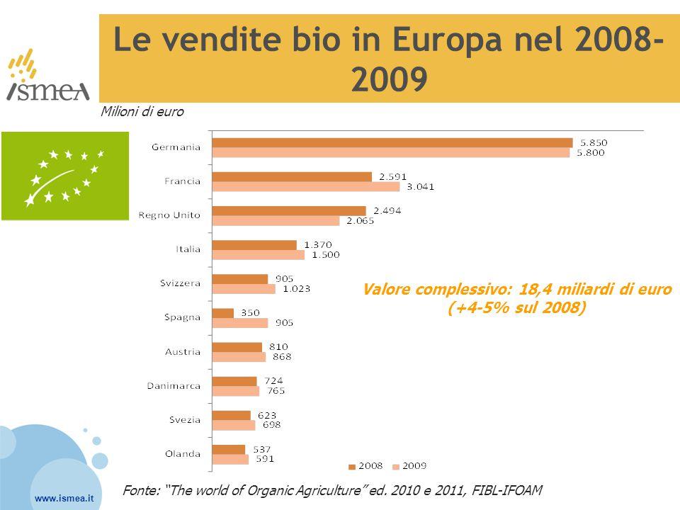 Le vendite bio in Europa nel 2008-2009