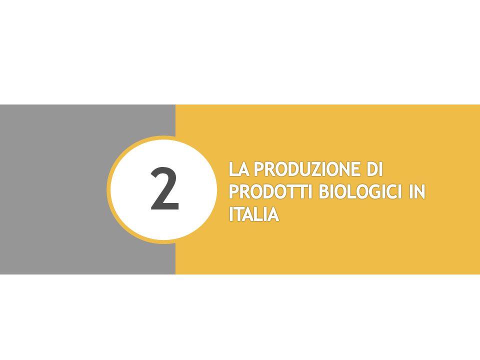 2 LA PRODUZIONE DI PRODOTTI BIOLOGICI IN ITALIA