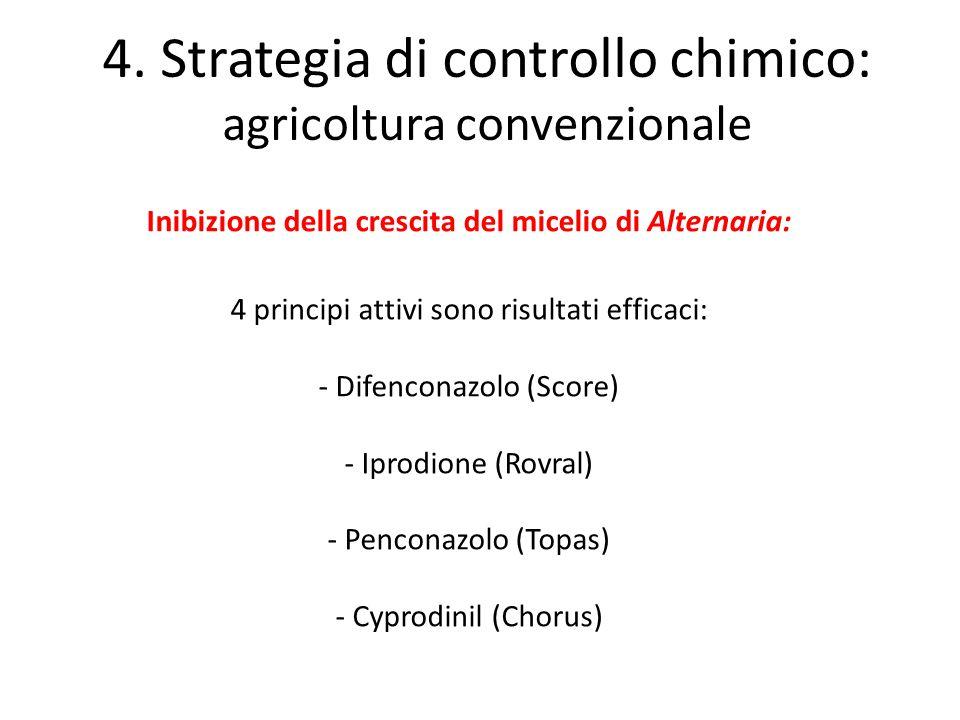 Inibizione della crescita del micelio di Alternaria: