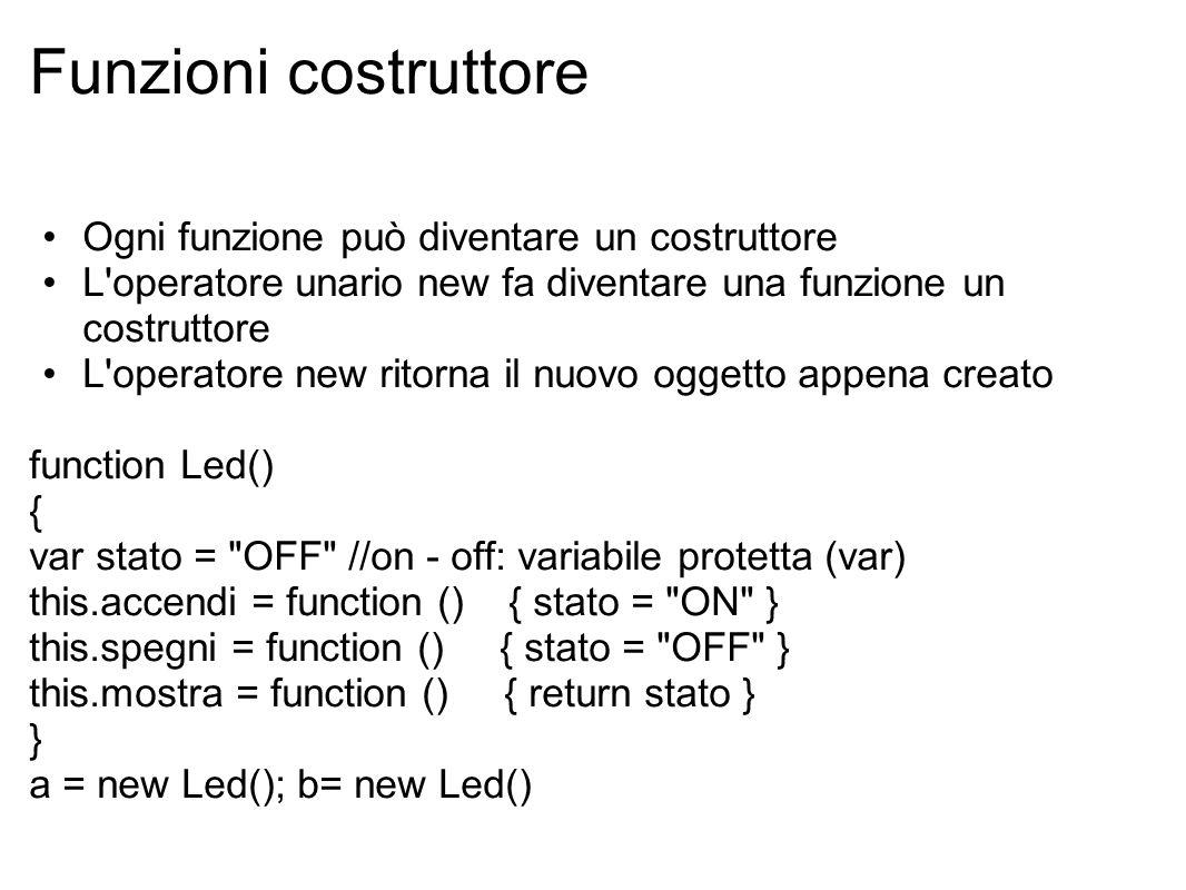 Funzioni costruttore Ogni funzione può diventare un costruttore