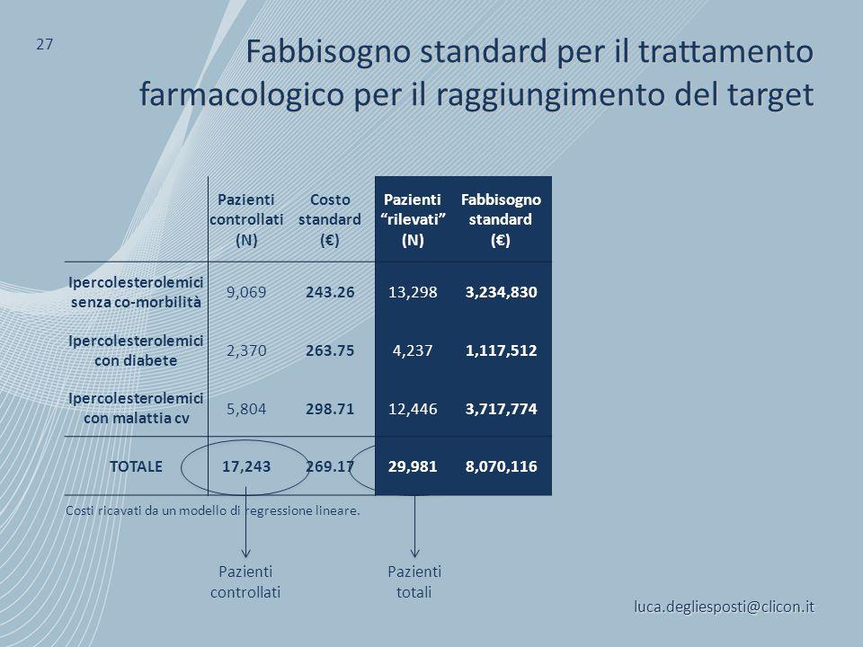 27 Fabbisogno standard per il trattamento farmacologico per il raggiungimento del target. Pazienti.