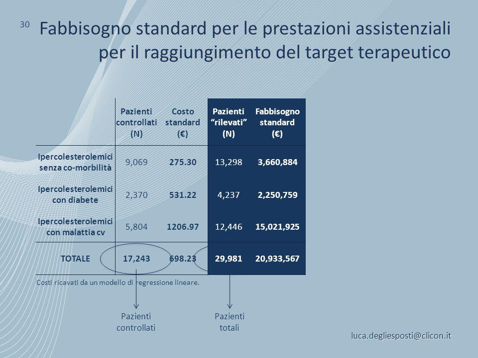 30 Fabbisogno standard per le prestazioni assistenziali per il raggiungimento del target terapeutico.
