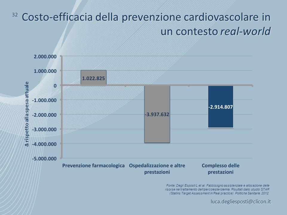 32 Costo-efficacia della prevenzione cardiovascolare in un contesto real-world. Δ rispetto alla spesa attuale.