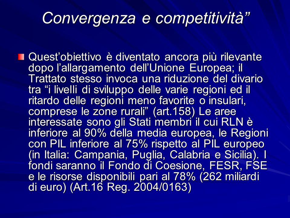 Convergenza e competitività