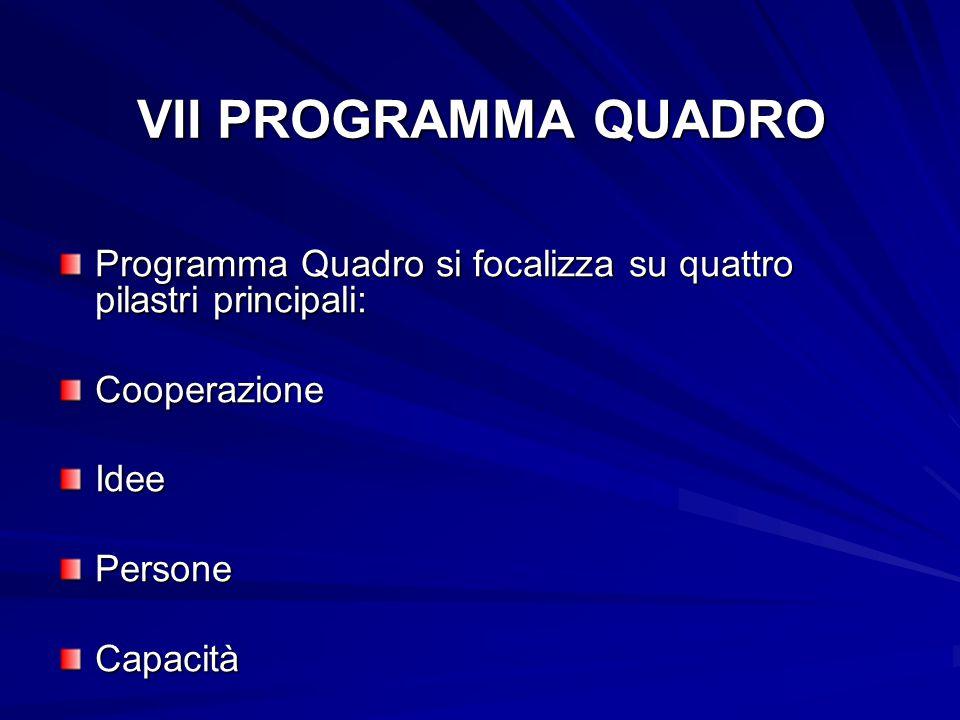 VII PROGRAMMA QUADRO Programma Quadro si focalizza su quattro pilastri principali: Cooperazione. Idee.