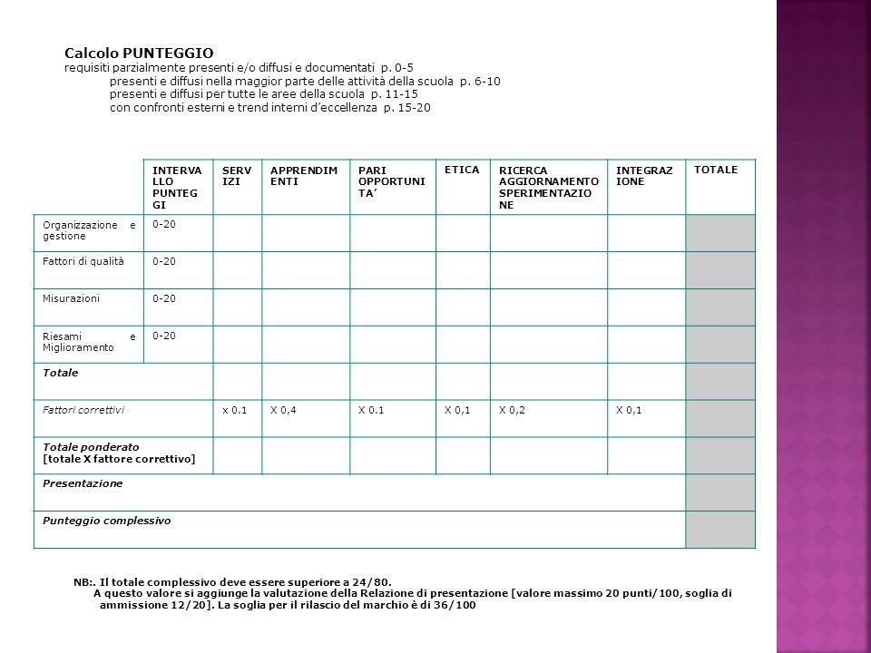 Calcolo PUNTEGGIO requisiti parzialmente presenti e/o diffusi e documentati p. 0-5.