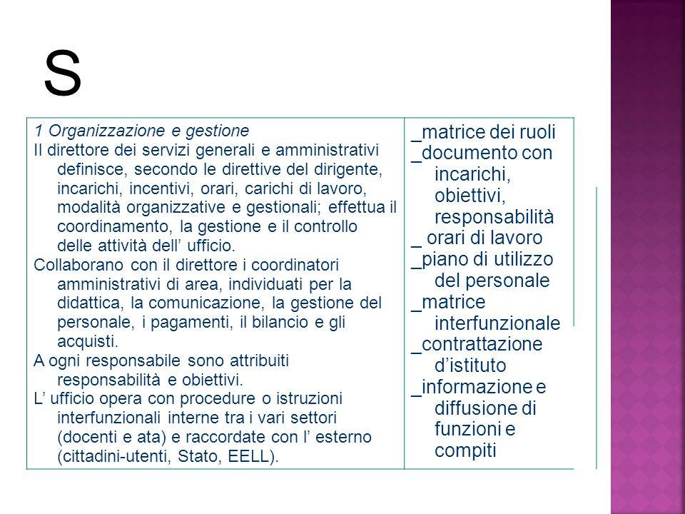 S 1 Organizzazione e gestione.
