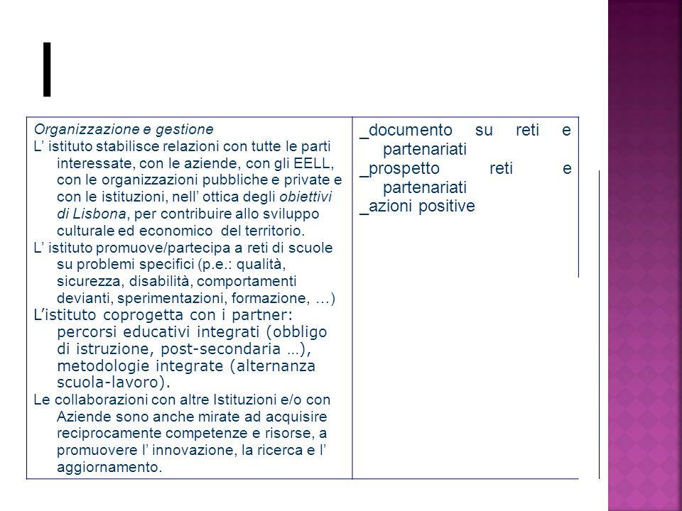 I _documento su reti e partenariati _prospetto reti e partenariati
