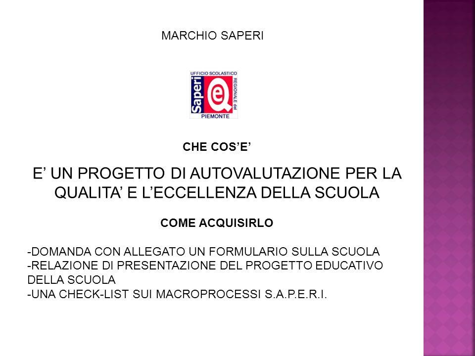 MARCHIO SAPERI CHE COS'E' E' UN PROGETTO DI AUTOVALUTAZIONE PER LA QUALITA' E L'ECCELLENZA DELLA SCUOLA.