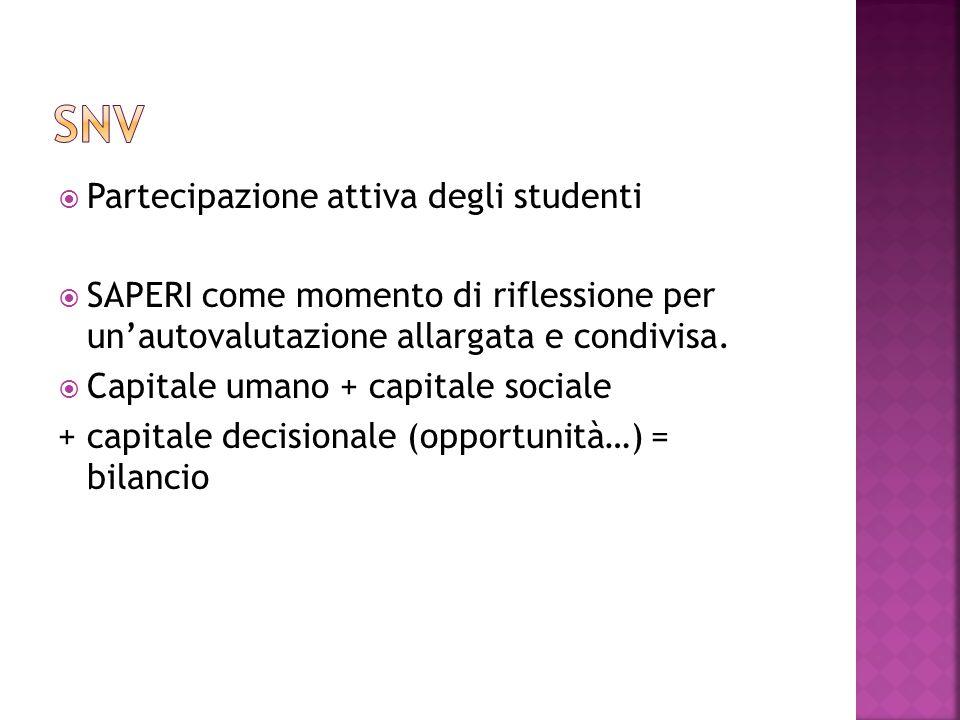 SNV Partecipazione attiva degli studenti