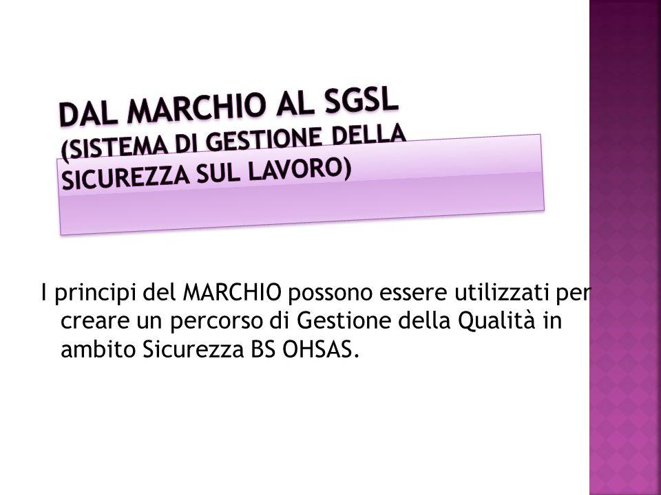 Dal MARCHIO al SGSL (Sistema di Gestione della Sicurezza sul Lavoro)