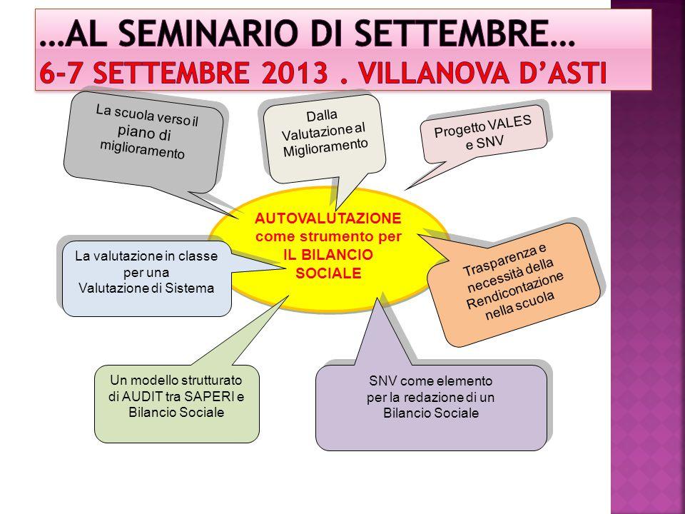 …al Seminario di Settembre… 6-7 Settembre 2013 . Villanova d'Asti
