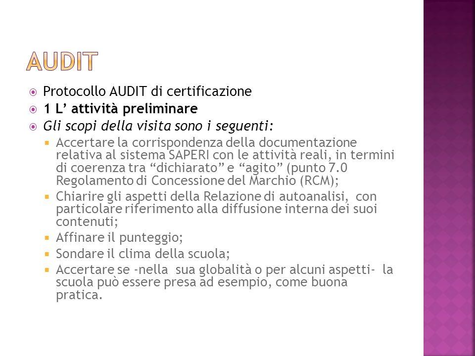AUDIT Protocollo AUDIT di certificazione 1 L' attività preliminare