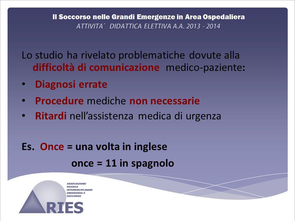 Lo studio ha rivelato problematiche dovute alla difficoltà di comunicazione medico-paziente: