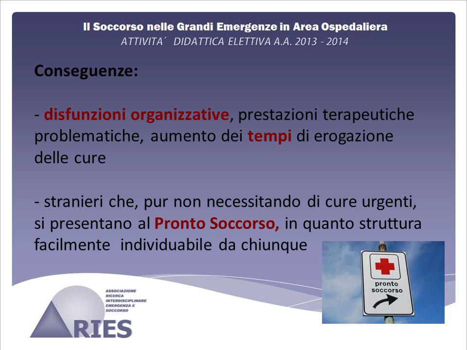 Conseguenze: disfunzioni organizzative, prestazioni terapeutiche problematiche, aumento dei tempi di erogazione delle cure.