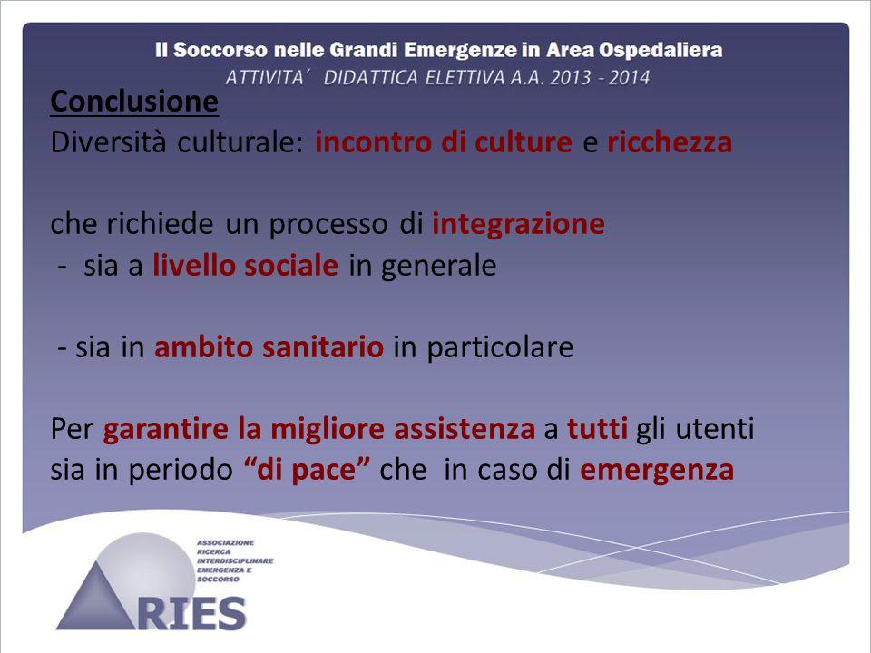 Conclusione Diversità culturale: incontro di culture e ricchezza. che richiede un processo di integrazione.