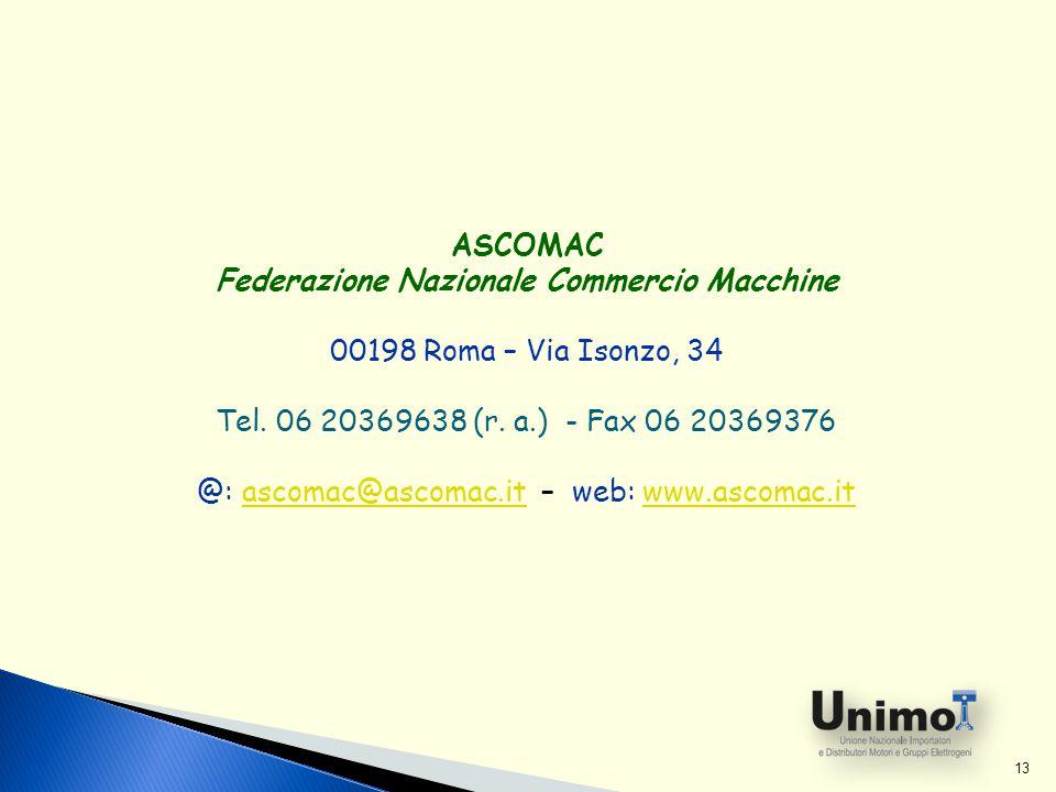 Federazione Nazionale Commercio Macchine