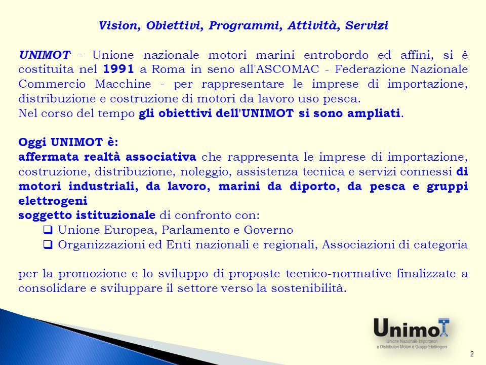 Vision, Obiettivi, Programmi, Attività, Servizi