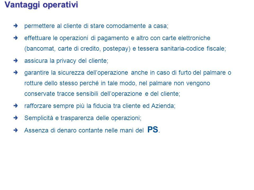Svantaggi operativi Non permette di effettuare operazioni finanziarie a clienti privi di bancomat, carte di credito o postepay;