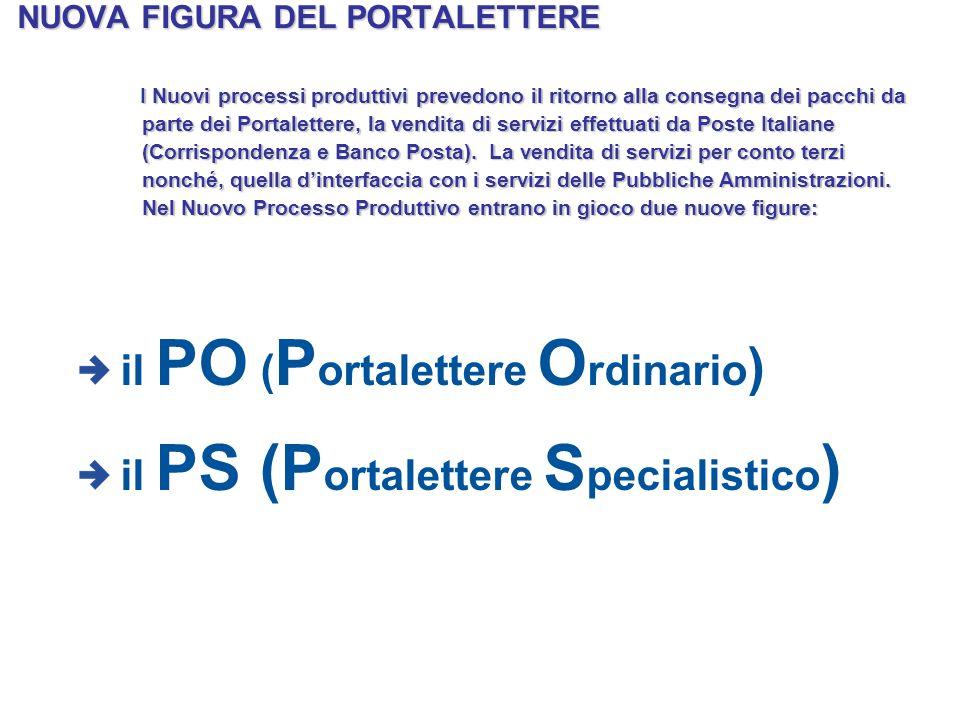 Obiettivo: Informatizzare i servizi di recapito effettuati dai portalettere (Raccomandate e Assicurate).