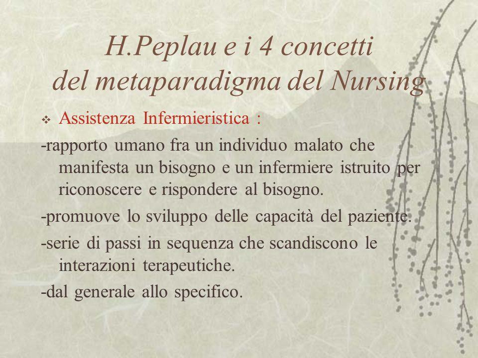 H.Peplau e i 4 concetti del metaparadigma del Nursing