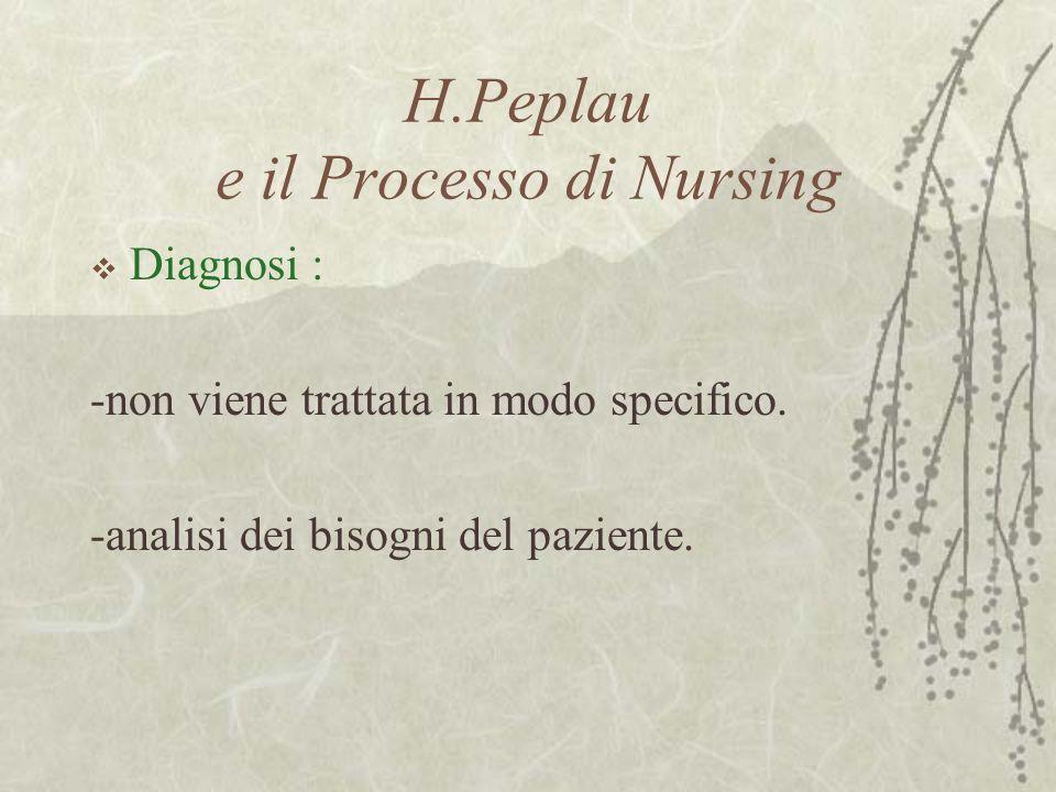 H.Peplau e il Processo di Nursing