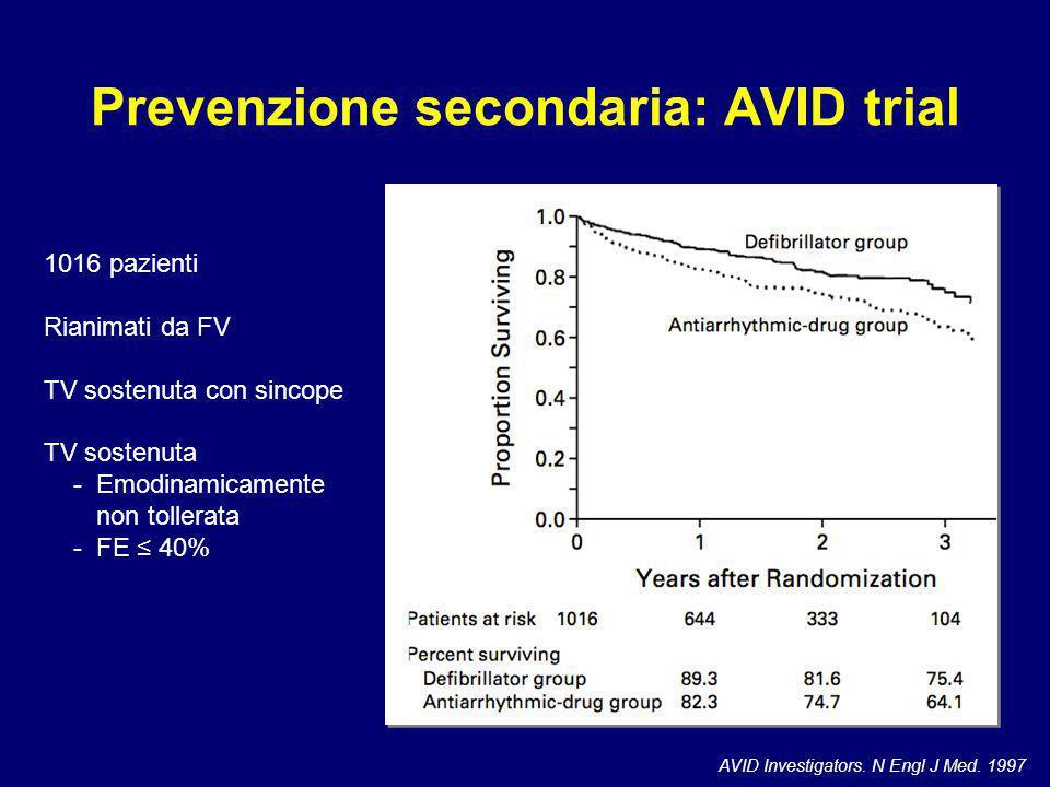 Prevenzione secondaria: AVID trial