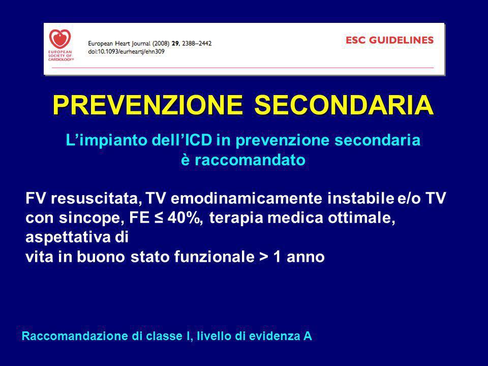 L'impianto dell'ICD in prevenzione secondaria