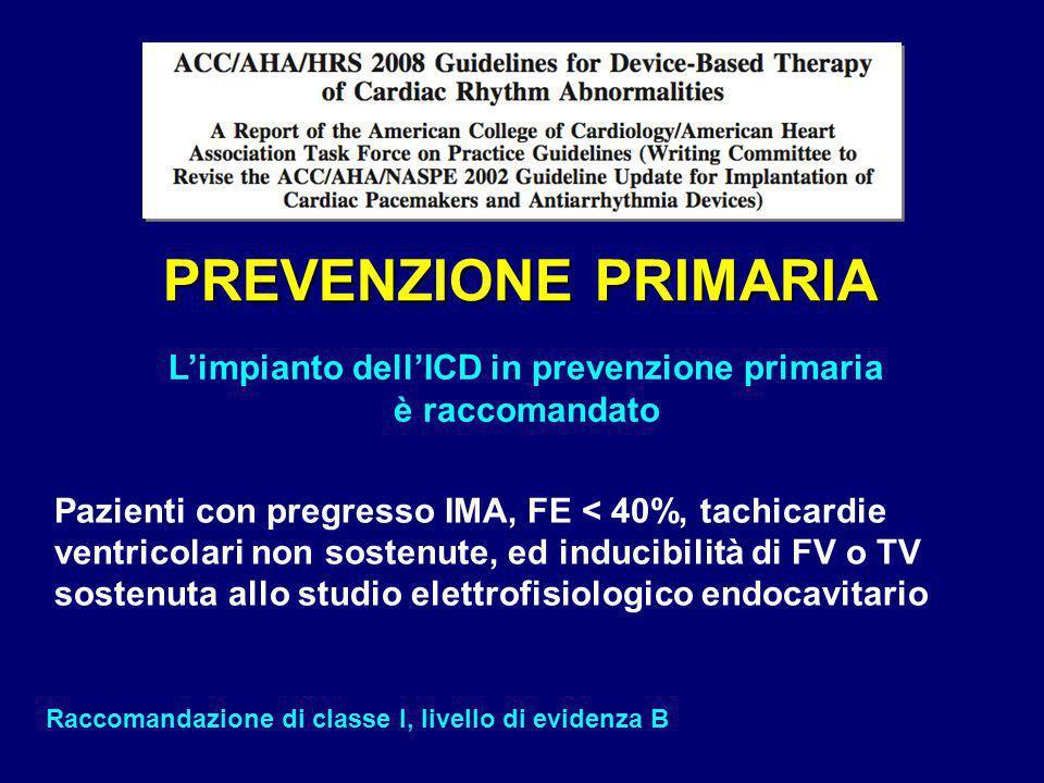L'impianto dell'ICD in prevenzione primaria