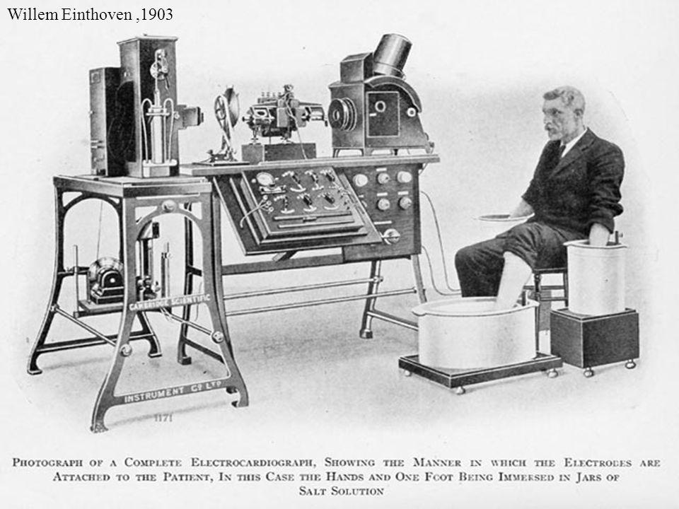 Willem Einthoven ,1903