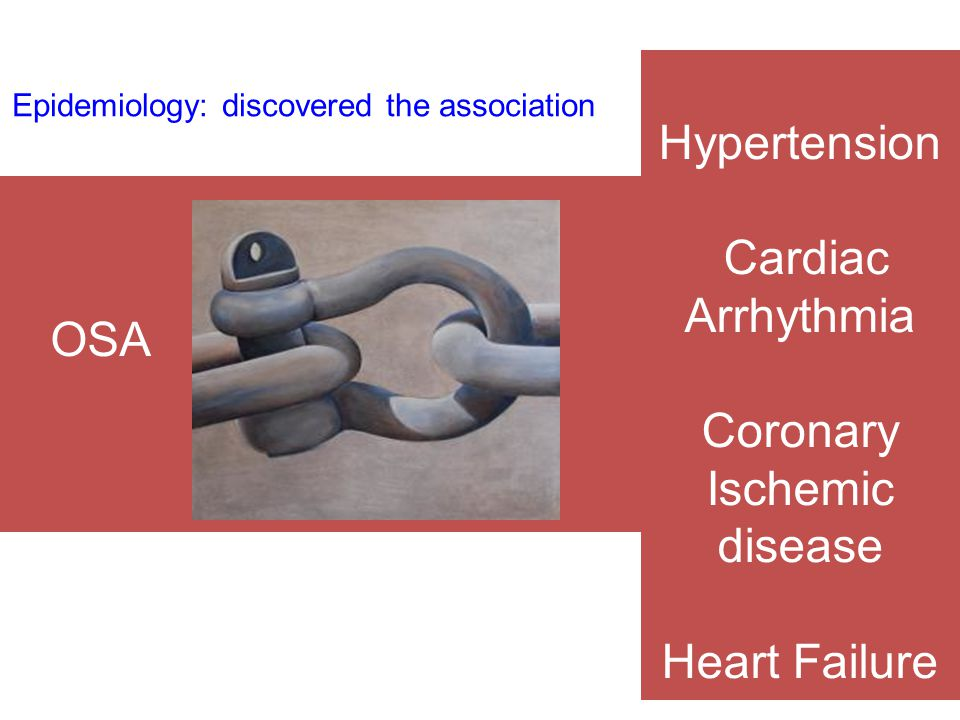Coronary Ischemic disease