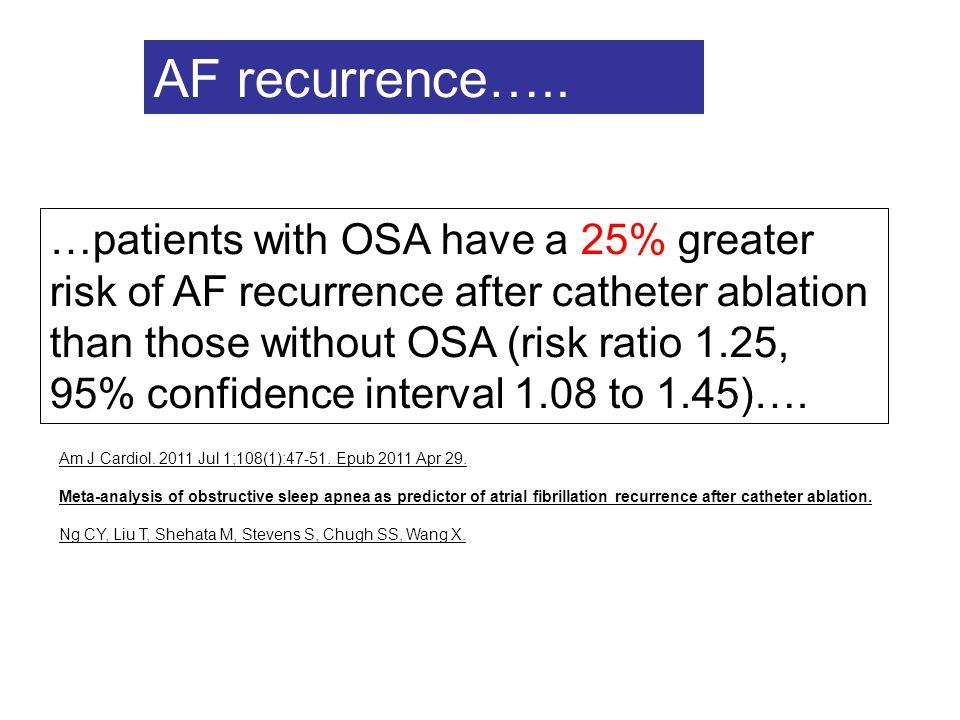 AF recurrence…..
