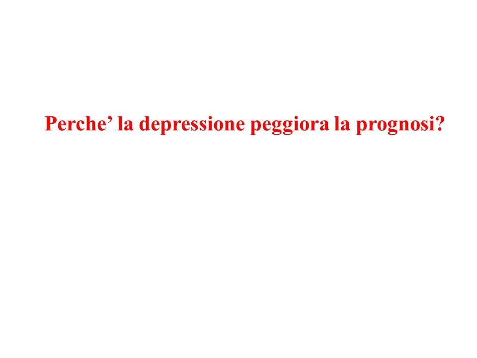 Perche' la depressione peggiora la prognosi