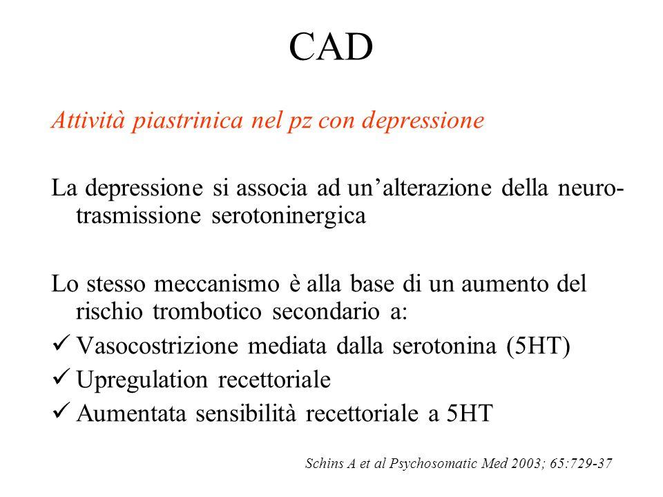 CAD Attività piastrinica nel pz con depressione