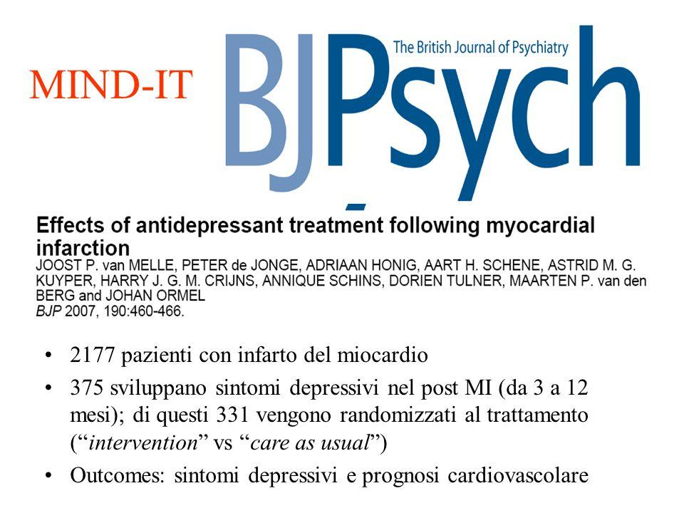 MIND-IT 2177 pazienti con infarto del miocardio