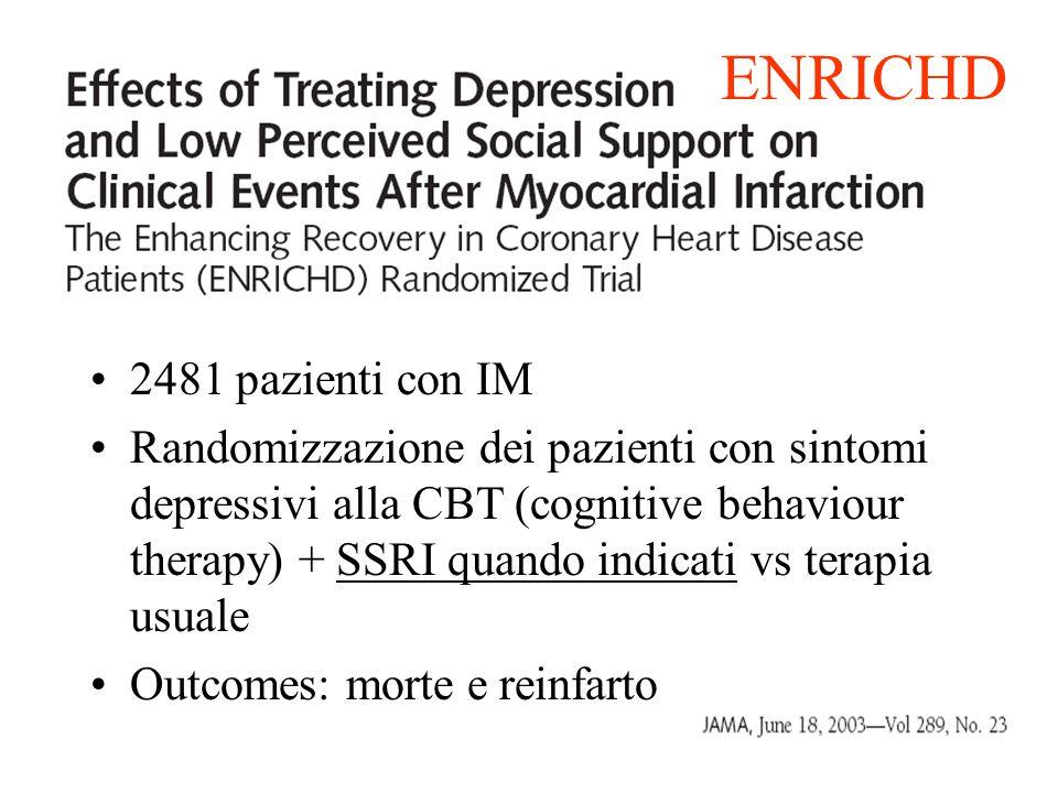 ENRICHD 2481 pazienti con IM