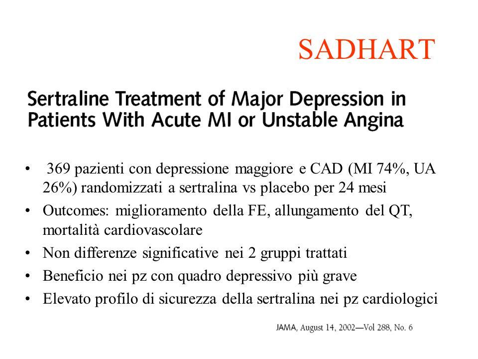 SADHART 369 pazienti con depressione maggiore e CAD (MI 74%, UA 26%) randomizzati a sertralina vs placebo per 24 mesi.