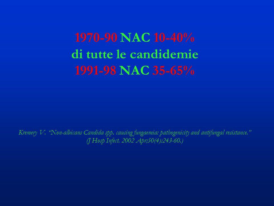 1970-90 NAC 10-40% di tutte le candidemie 1991-98 NAC 35-65% Kremery V