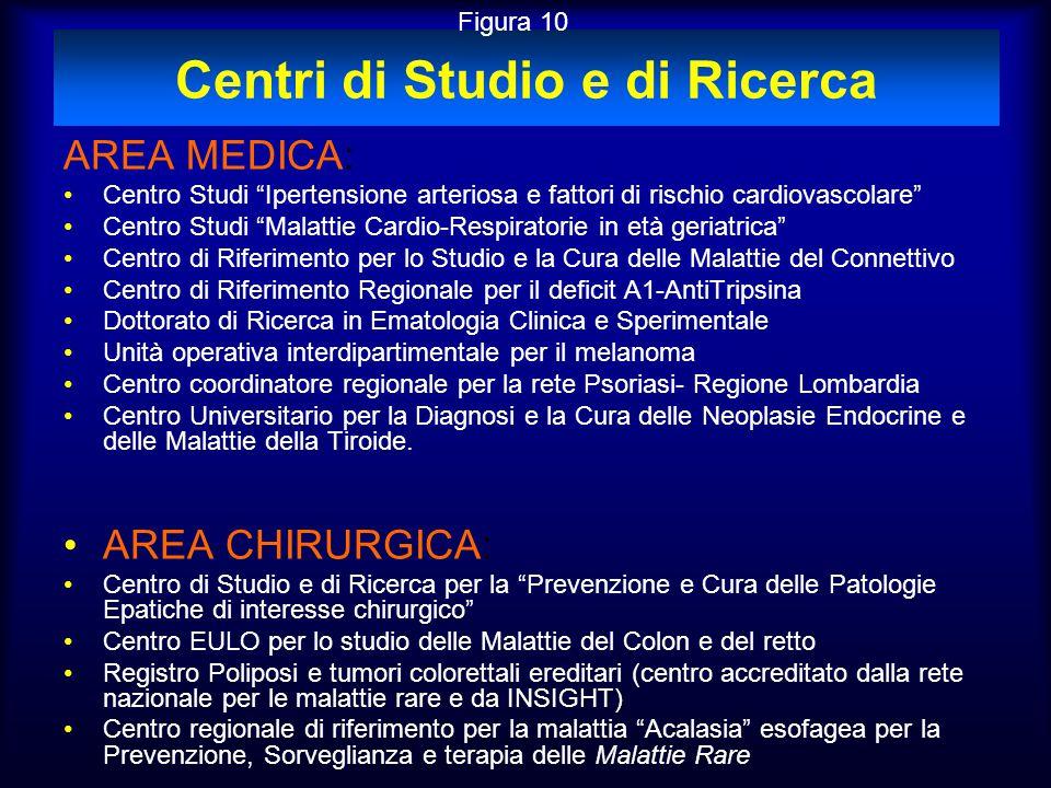 Centri di Studio e di Ricerca