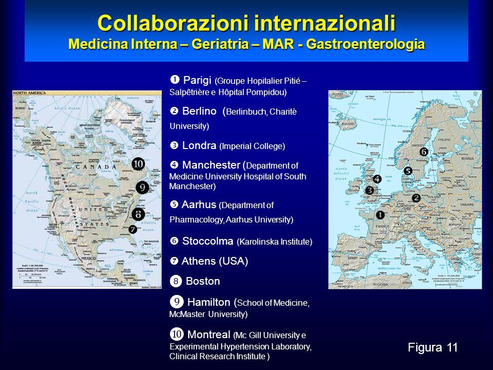 Collaborazioni internazionali Medicina Interna – Geriatria – MAR - Gastroenterologia