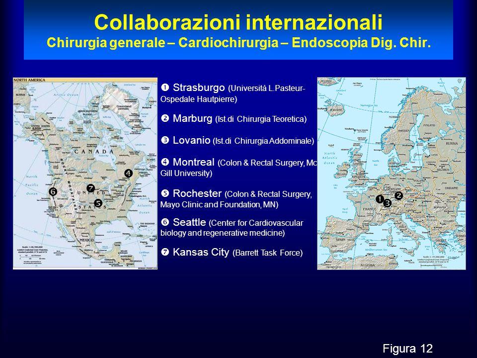 Collaborazioni internazionali Chirurgia generale – Cardiochirurgia – Endoscopia Dig. Chir.