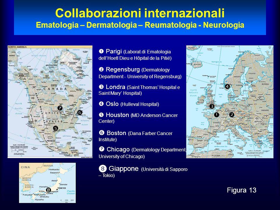 Collaborazioni internazionali Ematologia – Dermatologia – Reumatologia - Neurologia