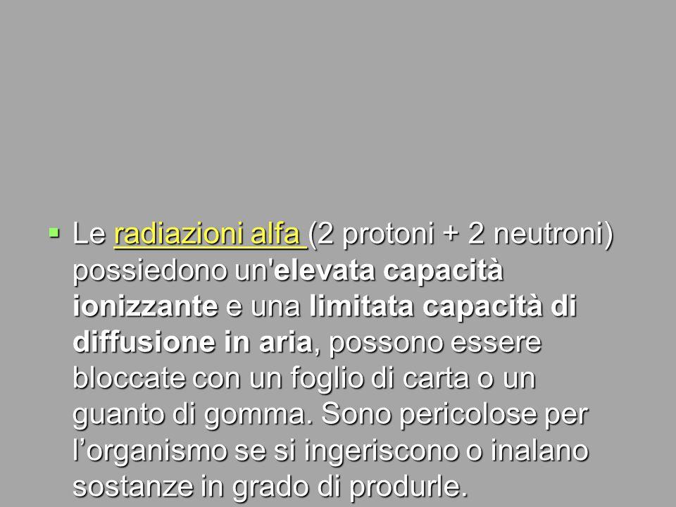 Le radiazioni alfa (2 protoni + 2 neutroni) possiedono un elevata capacità ionizzante e una limitata capacità di diffusione in aria, possono essere bloccate con un foglio di carta o un guanto di gomma.