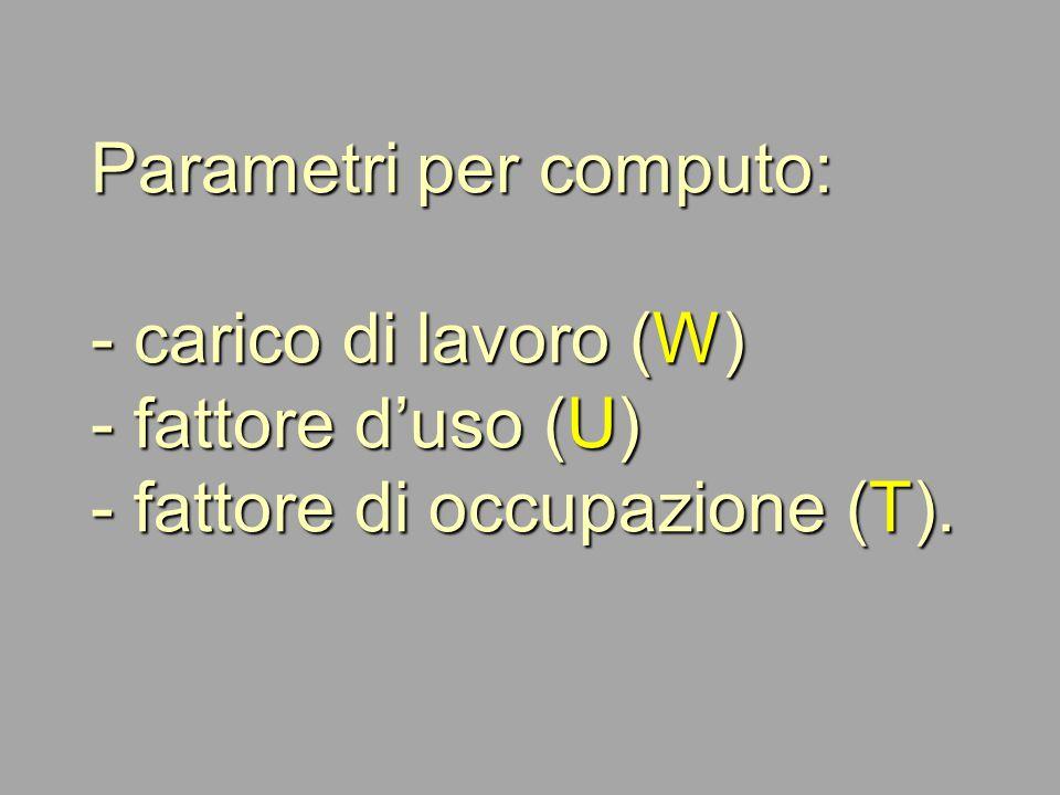 Parametri per computo: - carico di lavoro (W) - fattore d'uso (U) - fattore di occupazione (T).