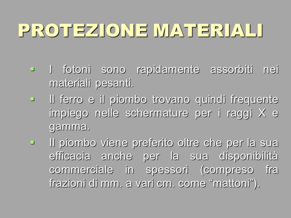 PROTEZIONE MATERIALI I fotoni sono rapidamente assorbiti nei materiali pesanti.