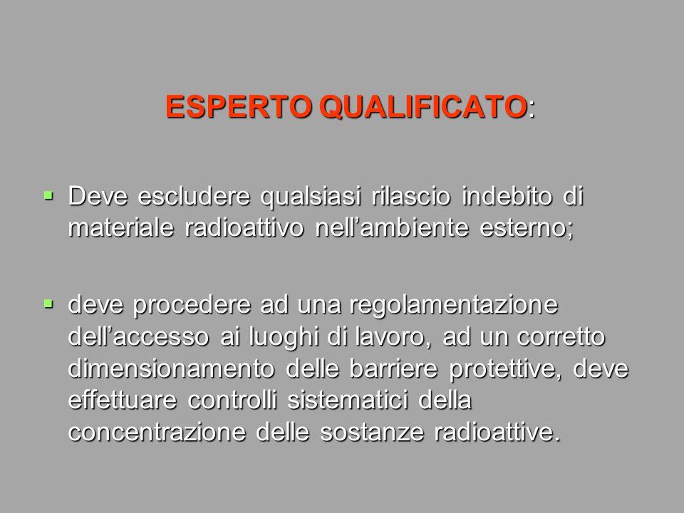 ESPERTO QUALIFICATO: Deve escludere qualsiasi rilascio indebito di materiale radioattivo nell'ambiente esterno;
